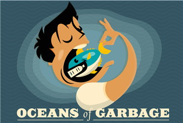 Oceans of Garbage Infographic